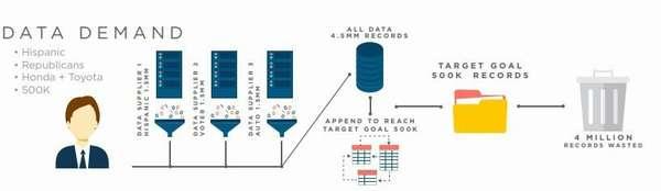 Проект Datablockchain — площадка для покупки и продажи больших баз данных