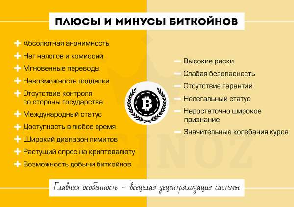 Bitcoin что это?