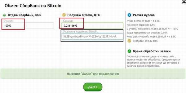 Как пополнить Bitcoin кошелёк все способы пополнения
