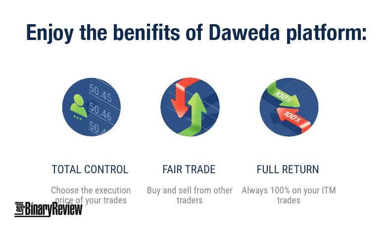 Daweda-Exchange