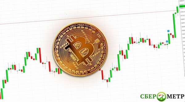 График биткоин на Сберометр