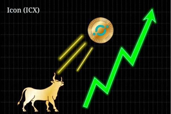 график ICON (ICX)
