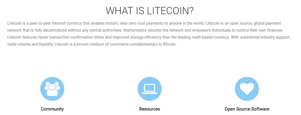 инвестиции litecoin