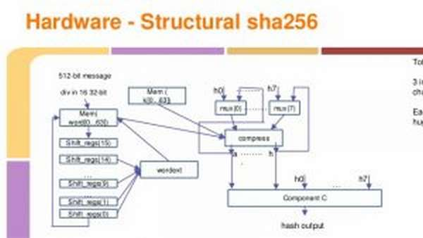 Описание алгоритма майнинга Эфириума Ethash