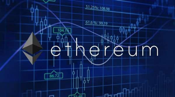 график Ethereum на бирже