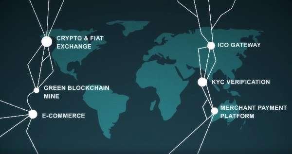 Nauticus — набор финансовых сервисов на блокчейне с поддержкой 6 национальных валют