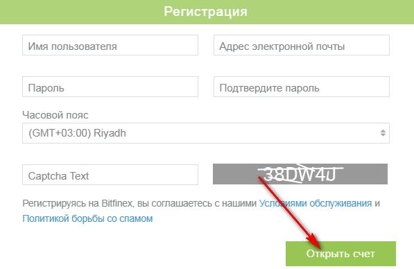 bitfinex на русском