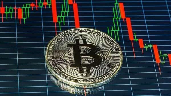 топ лучших бирж криптовалют 2019 года