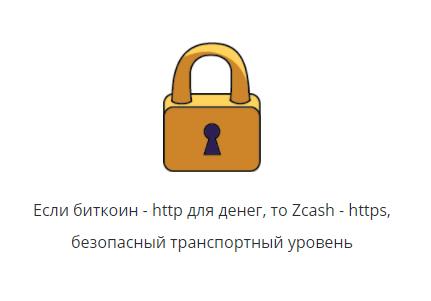 Криптовалюта – Zcash