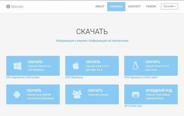 Разновидности цифровых бумажников для криптовалюты Litecoin