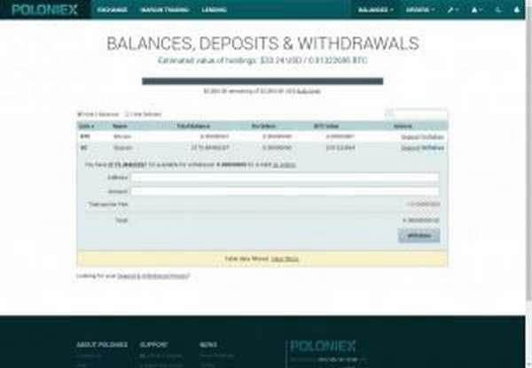 Siacoin блокчейн платформа для хранения данных. В чем уникальность этого проекта?