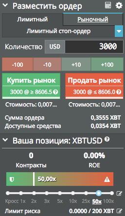 Как торговать с кредитным плечом на биржах криптовалютой