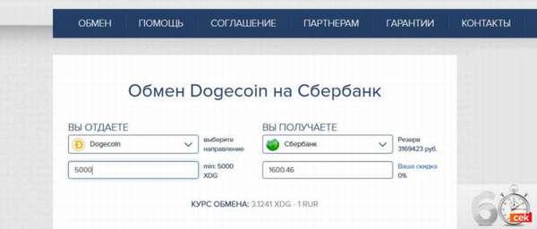 Криптовалюта Dogecoin история появления, перспективы и прогноз развития