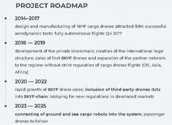 SKYFchain (SKYFT) — первая операционная система B2R (Business-to-Robots) на базе блокчейна