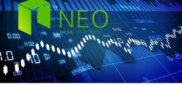 Neo Прогноз курса криптовалюты
