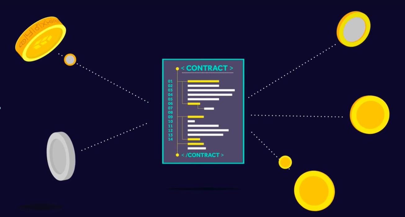 умное преобразование контрактов