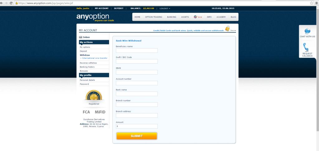 anyoption депозиты