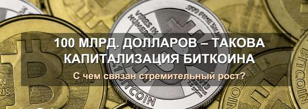 Рыночная капитализация Bitcoin