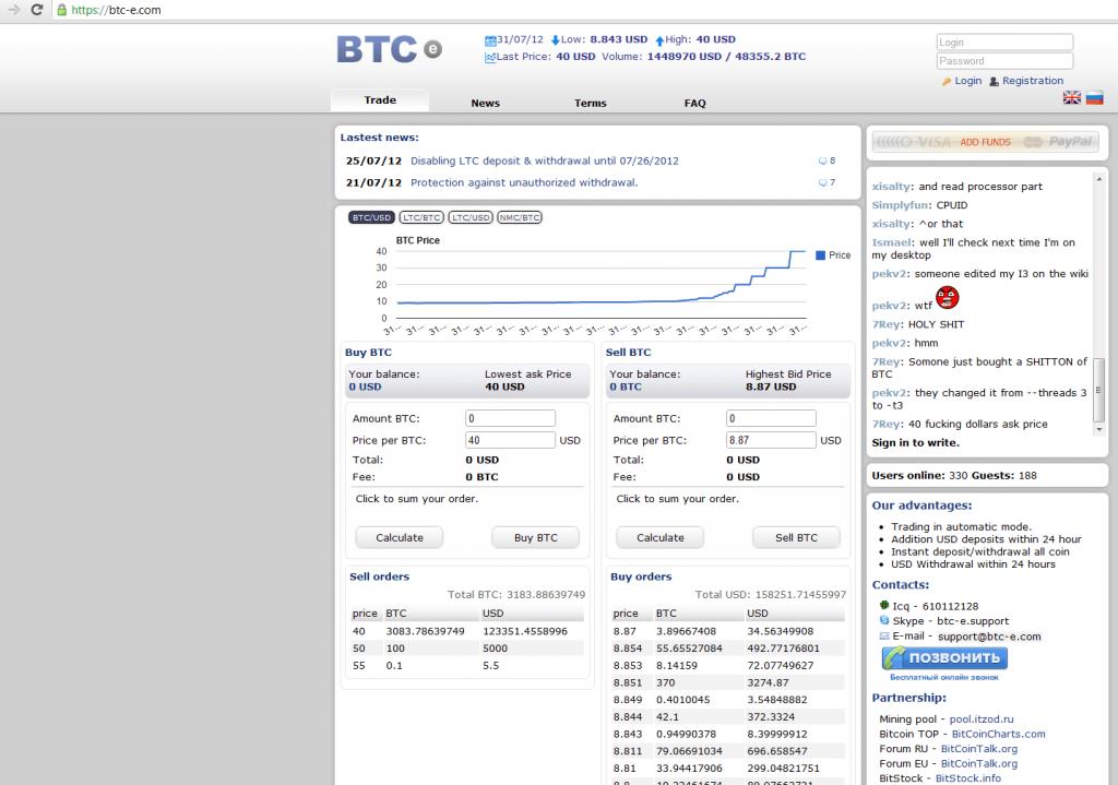 Обзор на биржу BTC-e отзывы