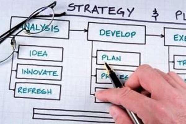 Составляем бизнес план самостоятельно