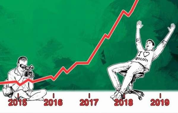 что ждет биткоин в 2018-2019 гг.