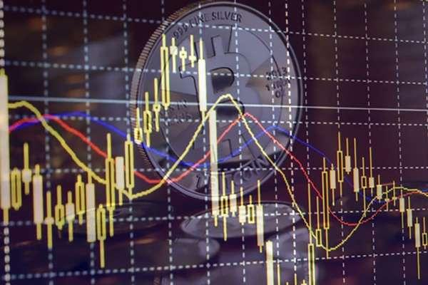 технический анализ графиков криптовалюты