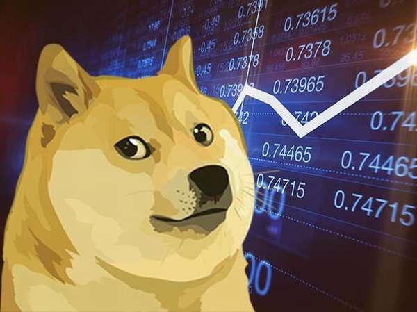 Dogecoin (DOGE) прогноз на 2018 год