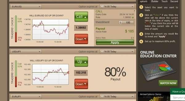 amber options платформа