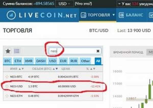 Криптовалюта NEO. Китайский эфириум набирает обороты