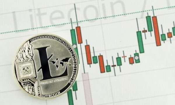 биржи криптовалют для торговли Лайткоин