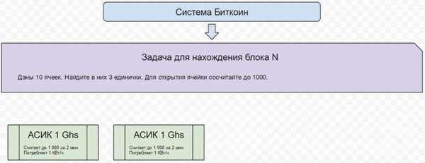2 асика