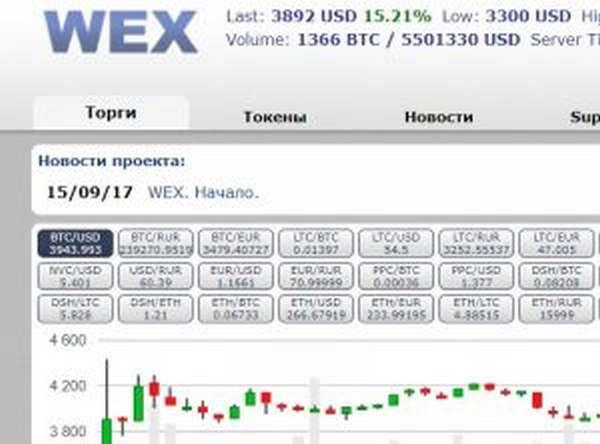 Где и как лучше купить Эфириум за рубли? Большой обзор с рекомендациями