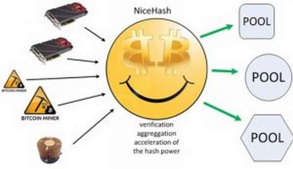 HUSH что это за криптовалюта, как ее майнить и сколько можно заработать