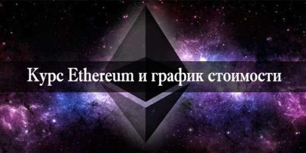 сколько стоит Ethereum в рублях