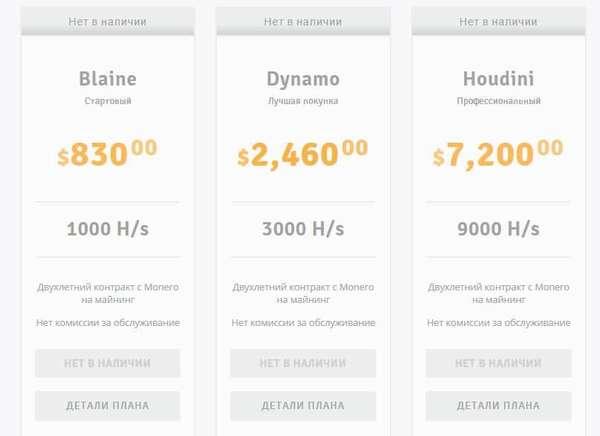 Майнинг Монеро (XMR) — алгоритмы, настройка оборудования и расчет доходности