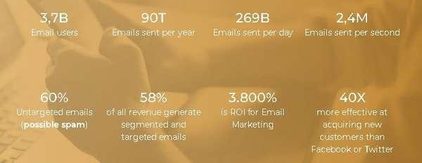 EMMARES (EMA) — надежная платформа для очищения электронной почты от спама
