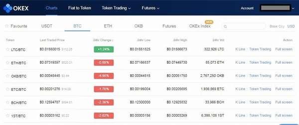 Okex: популярная биржа Китая с облегченной верификацией и полноценным функционалом