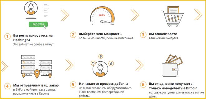 сайты для майнинга криптовалют на компьютере