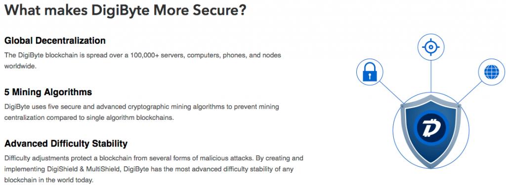 DigiByte или DGB еще одна криптовалюта
