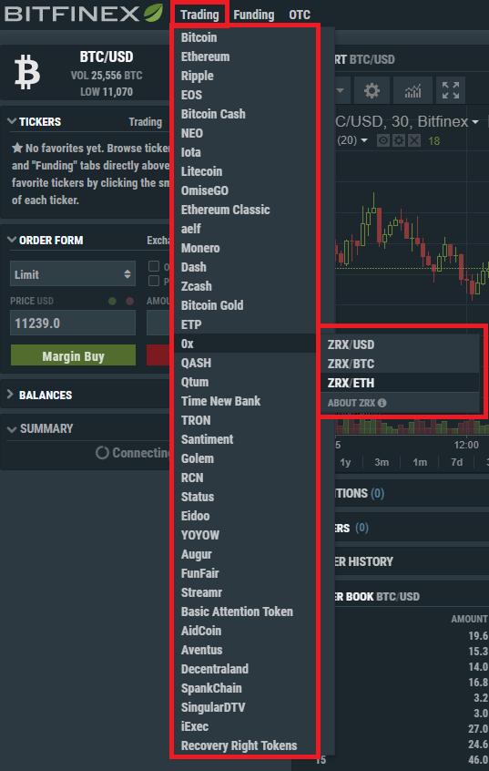 Bitfinex Find 0x Торговая пара ZRX Новая