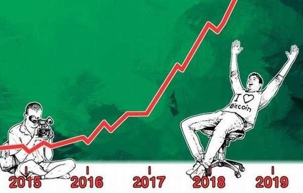 когда рынок криптовалют начнет расти
