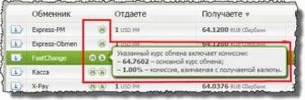 BestChange.ru основная информация