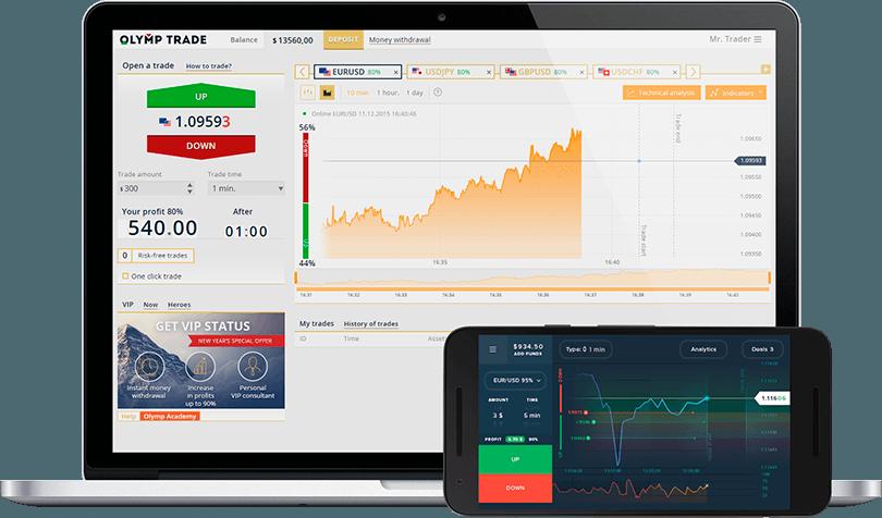olymp trade приложение