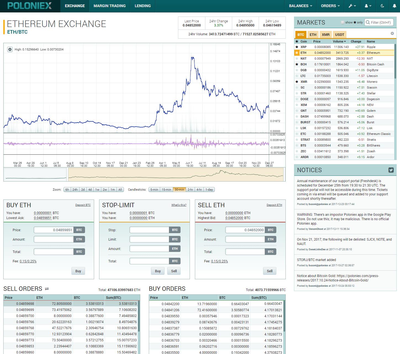 Обзор платформы Poloniex