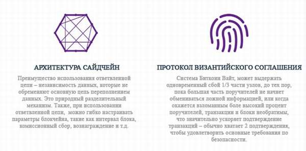 достоинства Bitcoin White (BTW)