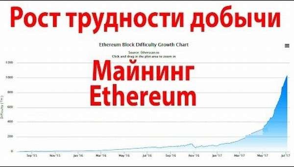 график роста сложности Ethereum