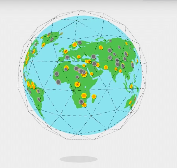 Bancor Future по всему миру