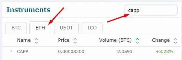 Как торговать на бирже криптовалют Hitbtc