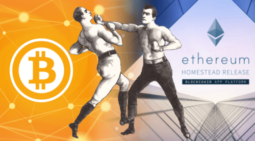 Перспективы Ethereum