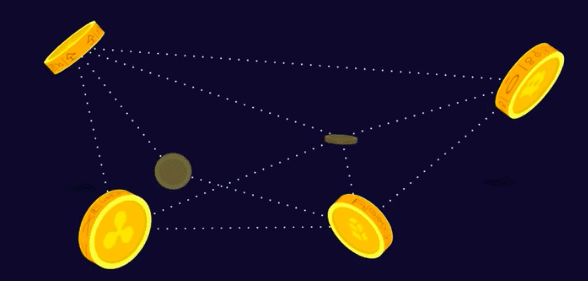 сеть токенов